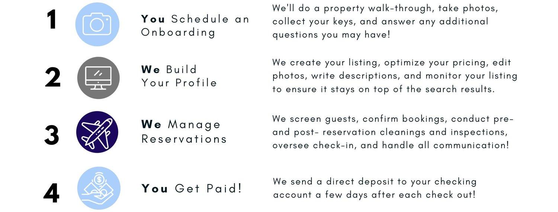 Airbnb Property Management Boston 24/7